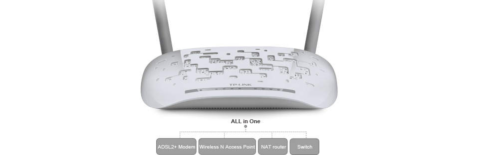 TP-LINK TD-W8961N_V1 ADSL2 Plus Wireless N300 Modem Router (7)